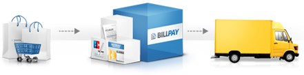 Billpay_Bild.png